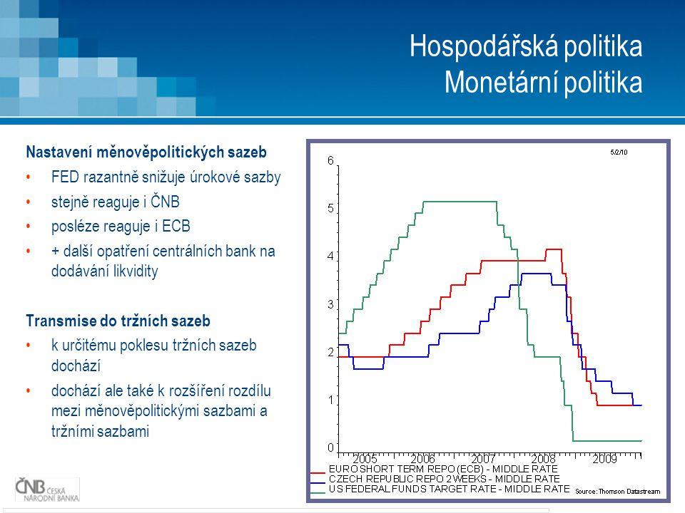 7 Nastavení měnověpolitických sazeb FED razantně snižuje úrokové sazby stejně reaguje i ČNB posléze reaguje i ECB + další opatření centrálních bank na