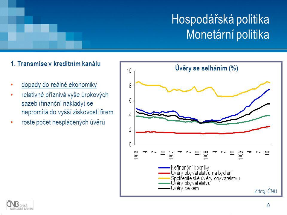 8 Hospodářská politika Monetární politika 1. Transmise v kreditním kanálu dopady do reálné ekonomiky relativně příznivá výše úrokových sazeb (finanční