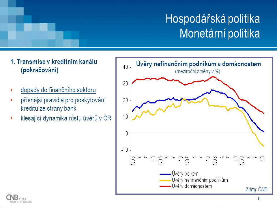 9 Hospodářská politika Monetární politika 1. Transmise v kreditním kanálu (pokračování) dopady do finančního sektoru přísnější pravidla pro poskytován