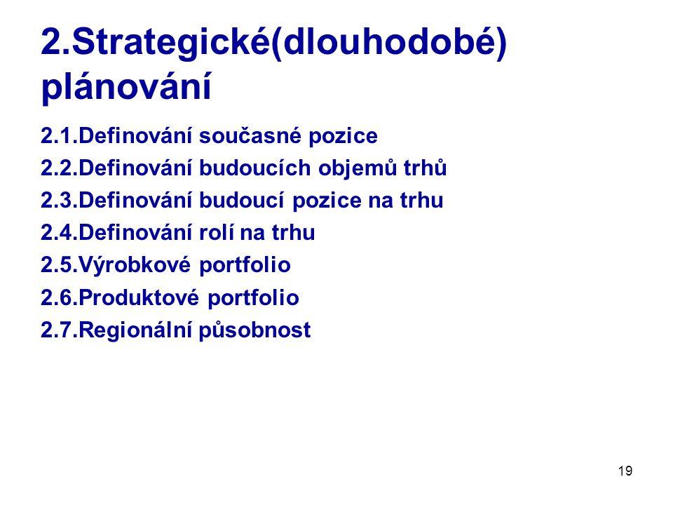 19 2.Strategické(dlouhodobé) plánování 2.1.Definování současné pozice 2.2.Definování budoucích objemů trhů 2.3.Definování budoucí pozice na trhu 2.4.Definování rolí na trhu 2.5.Výrobkové portfolio 2.6.Produktové portfolio 2.7.Regionální působnost
