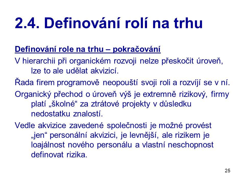 25 2.4. Definování rolí na trhu Definování role na trhu – pokračování V hierarchii při organickém rozvoji nelze přeskočit úroveň, lze to ale udělat ak