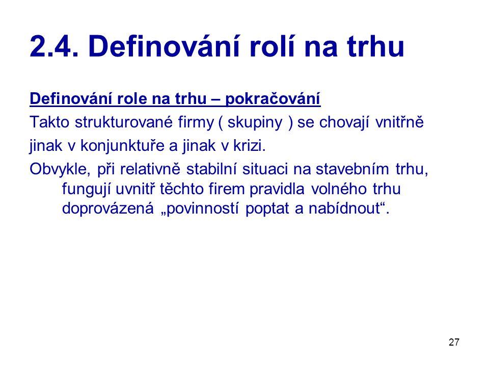 27 2.4. Definování rolí na trhu Definování role na trhu – pokračování Takto strukturované firmy ( skupiny ) se chovají vnitřně jinak v konjunktuře a j