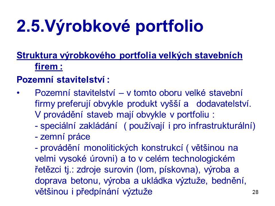28 2.5.Výrobkové portfolio Struktura výrobkového portfolia velkých stavebních firem : Pozemní stavitelství : Pozemní stavitelství – v tomto oboru velk
