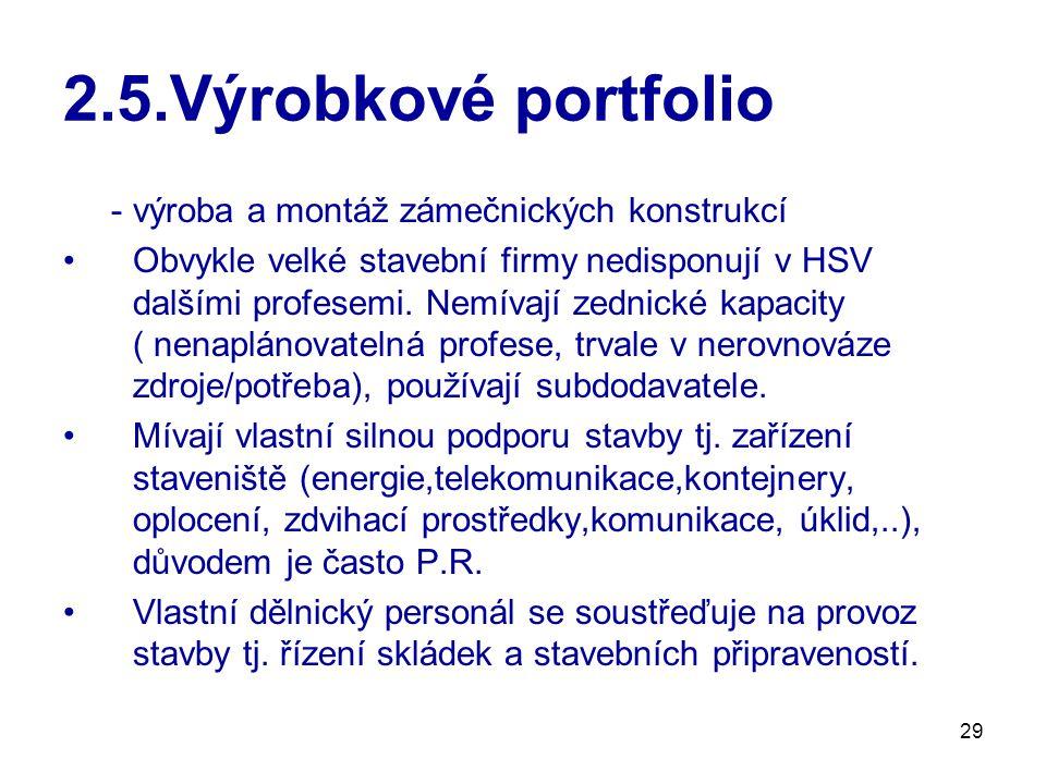 29 2.5.Výrobkové portfolio - výroba a montáž zámečnických konstrukcí Obvykle velké stavební firmy nedisponují v HSV dalšími profesemi. Nemívají zednic