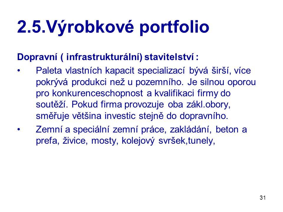 31 2.5.Výrobkové portfolio Dopravní ( infrastrukturální) stavitelství : Paleta vlastních kapacit specializací bývá širší, více pokrývá produkci než u