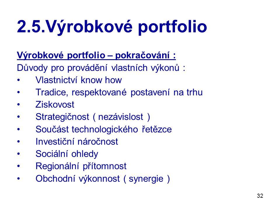 32 2.5.Výrobkové portfolio Výrobkové portfolio – pokračování : Důvody pro provádění vlastních výkonů : Vlastnictví know how Tradice, respektované postavení na trhu Ziskovost Strategičnost ( nezávislost ) Součást technologického řetězce Investiční náročnost Sociální ohledy Regionální přítomnost Obchodní výkonnost ( synergie )