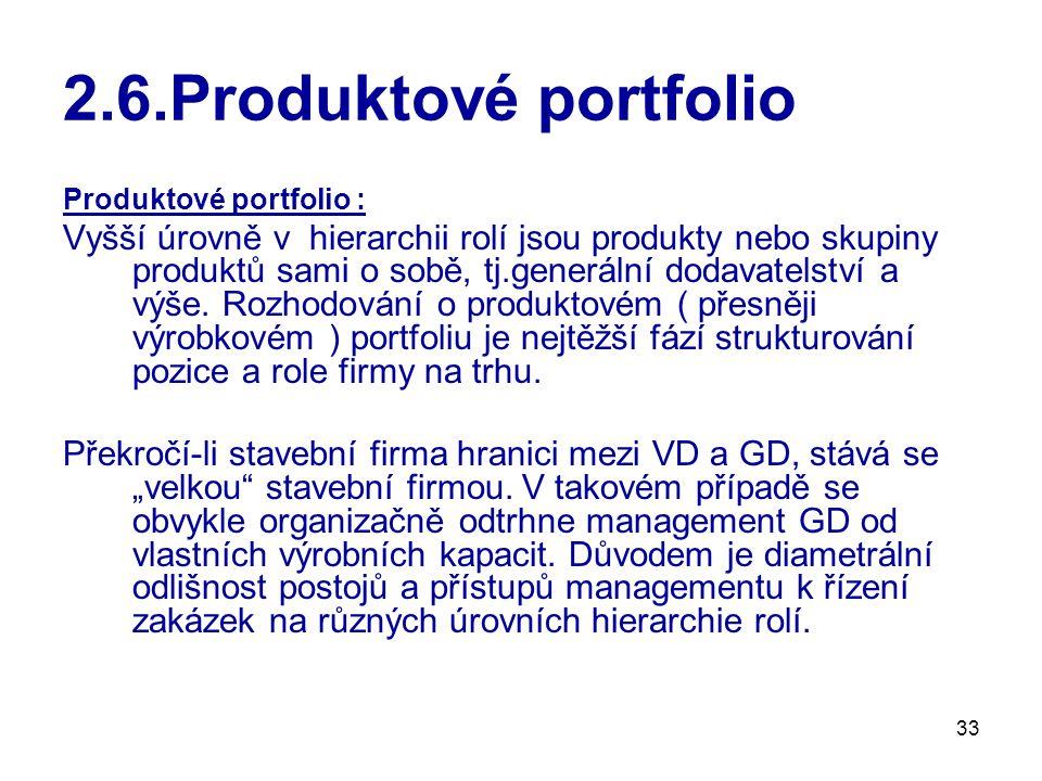 33 2.6.Produktové portfolio Produktové portfolio : Vyšší úrovně v hierarchii rolí jsou produkty nebo skupiny produktů sami o sobě, tj.generální dodavatelství a výše.