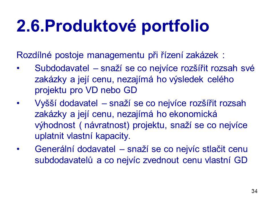 34 2.6.Produktové portfolio Rozdílné postoje managementu při řízení zakázek : Subdodavatel – snaží se co nejvíce rozšířit rozsah své zakázky a její cenu, nezajímá ho výsledek celého projektu pro VD nebo GD Vyšší dodavatel – snaží se co nejvíce rozšířit rozsah zakázky a její cenu, nezajímá ho ekonomická výhodnost ( návratnost) projektu, snaží se co nejvíce uplatnit vlastní kapacity.
