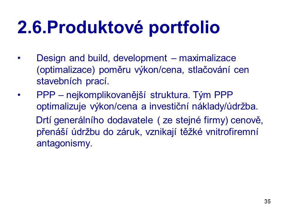 35 2.6.Produktové portfolio Design and build, development – maximalizace (optimalizace) poměru výkon/cena, stlačování cen stavebních prací. PPP – nejk