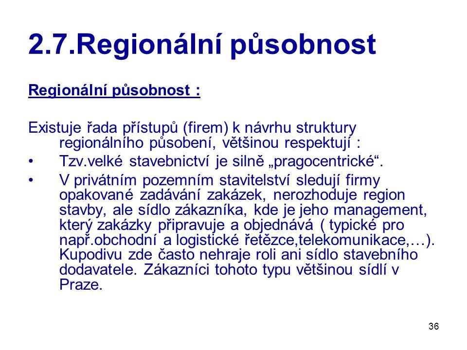"""36 2.7.Regionální působnost Regionální působnost : Existuje řada přístupů (firem) k návrhu struktury regionálního působení, většinou respektují : Tzv.velké stavebnictví je silně """"pragocentrické ."""