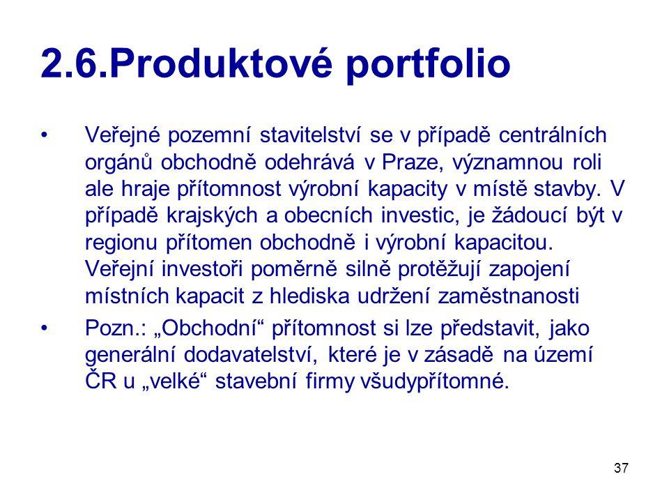 37 2.6.Produktové portfolio Veřejné pozemní stavitelství se v případě centrálních orgánů obchodně odehrává v Praze, významnou roli ale hraje přítomnost výrobní kapacity v místě stavby.