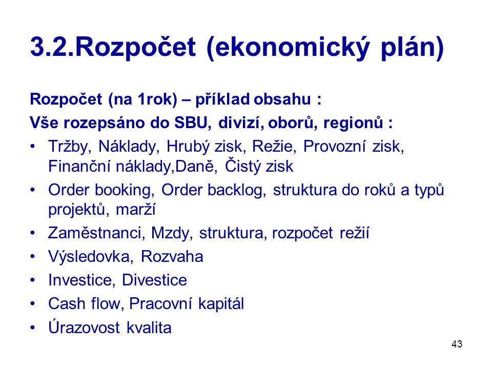43 3.2.Rozpočet (ekonomický plán) Rozpočet (na 1rok) – příklad obsahu : Vše rozepsáno do SBU, divizí, oborů, regionů : Tržby, Náklady, Hrubý zisk, Rež