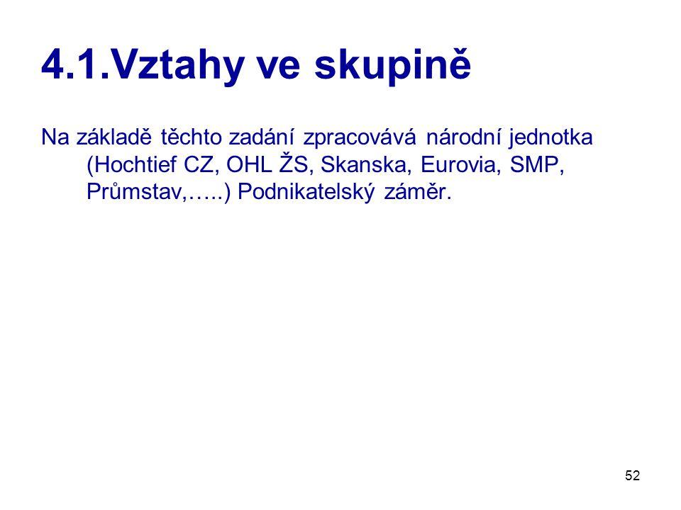 52 4.1.Vztahy ve skupině Na základě těchto zadání zpracovává národní jednotka (Hochtief CZ, OHL ŽS, Skanska, Eurovia, SMP, Průmstav,…..) Podnikatelský záměr.