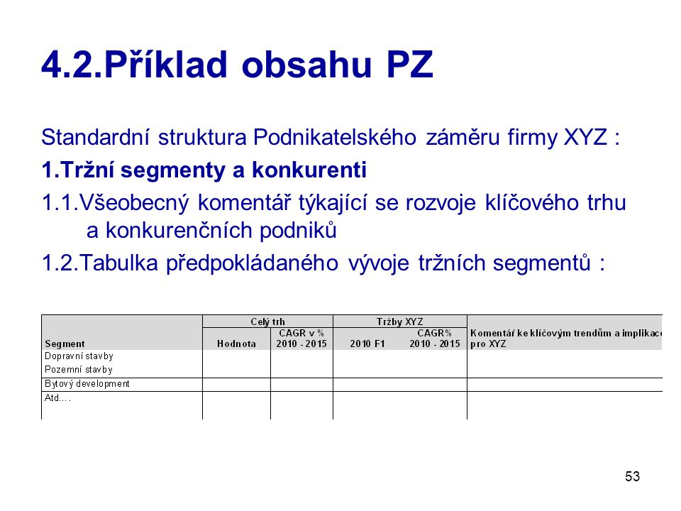 53 4.2.Příklad obsahu PZ Standardní struktura Podnikatelského záměru firmy XYZ : 1.Tržní segmenty a konkurenti 1.1.Všeobecný komentář týkající se rozvoje klíčového trhu a konkurenčních podniků 1.2.Tabulka předpokládaného vývoje tržních segmentů :