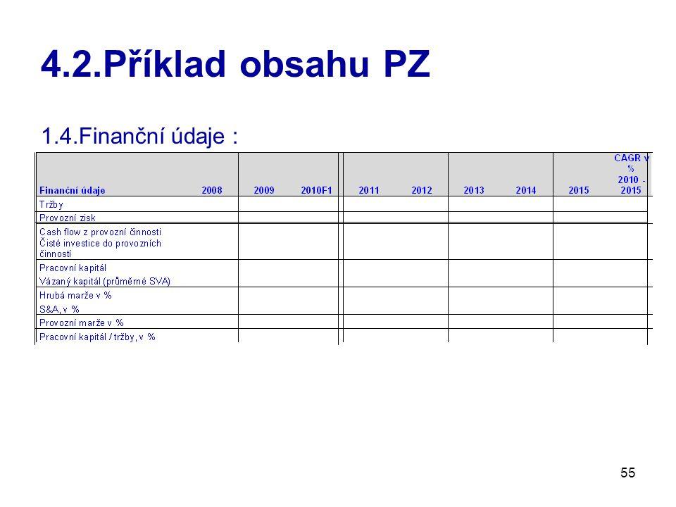 55 4.2.Příklad obsahu PZ 1.4.Finanční údaje :