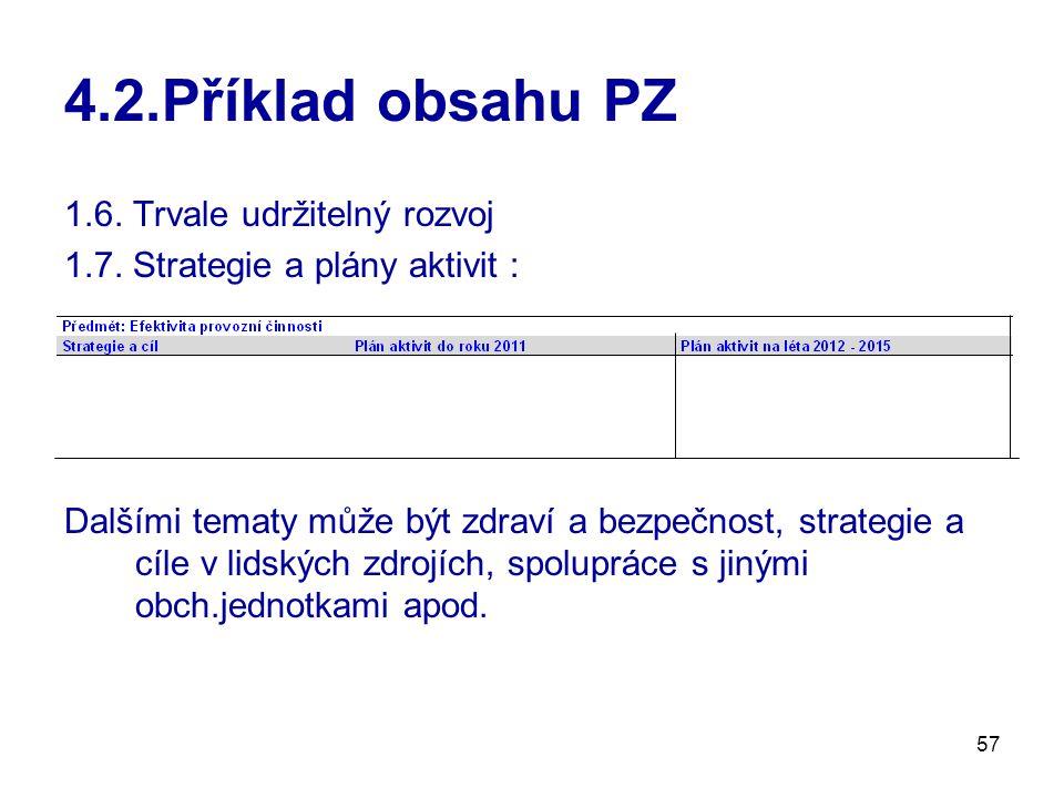 57 4.2.Příklad obsahu PZ 1.6. Trvale udržitelný rozvoj 1.7. Strategie a plány aktivit : Dalšími tematy může být zdraví a bezpečnost, strategie a cíle