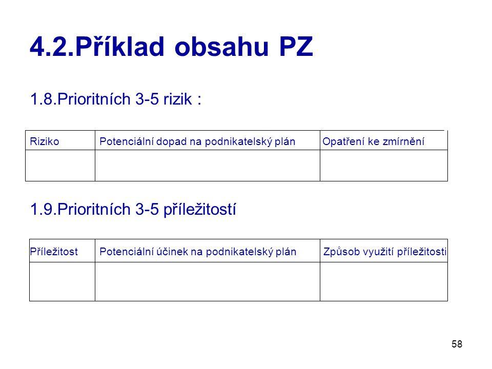 58 4.2.Příklad obsahu PZ 1.8.Prioritních 3-5 rizik : Riziko Potenciální dopad na podnikatelský plán Opatření ke zmírnění 1.9.Prioritních 3-5 příležitostí Příležitost Potenciální účinek na podnikatelský plán Způsob využití příležitosti