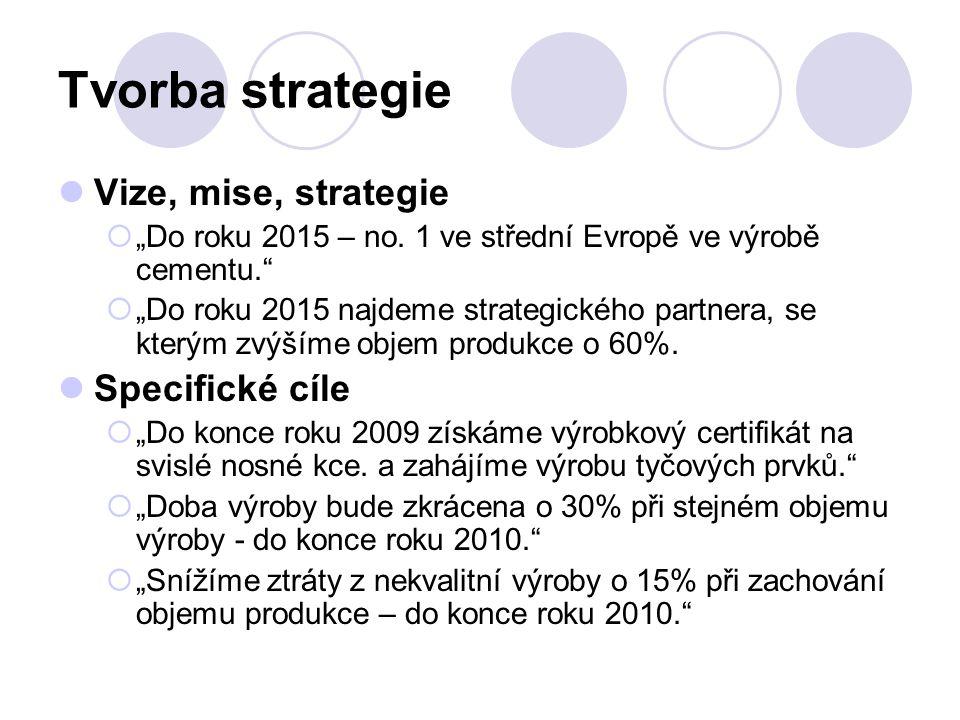 """Tvorba strategie Vize, mise, strategie  """"Do roku 2015 – no. 1 ve střední Evropě ve výrobě cementu.""""  """"Do roku 2015 najdeme strategického partnera, s"""