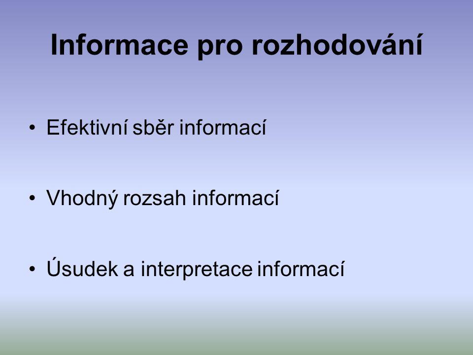 Informace pro rozhodování Efektivní sběr informací Vhodný rozsah informací Úsudek a interpretace informací