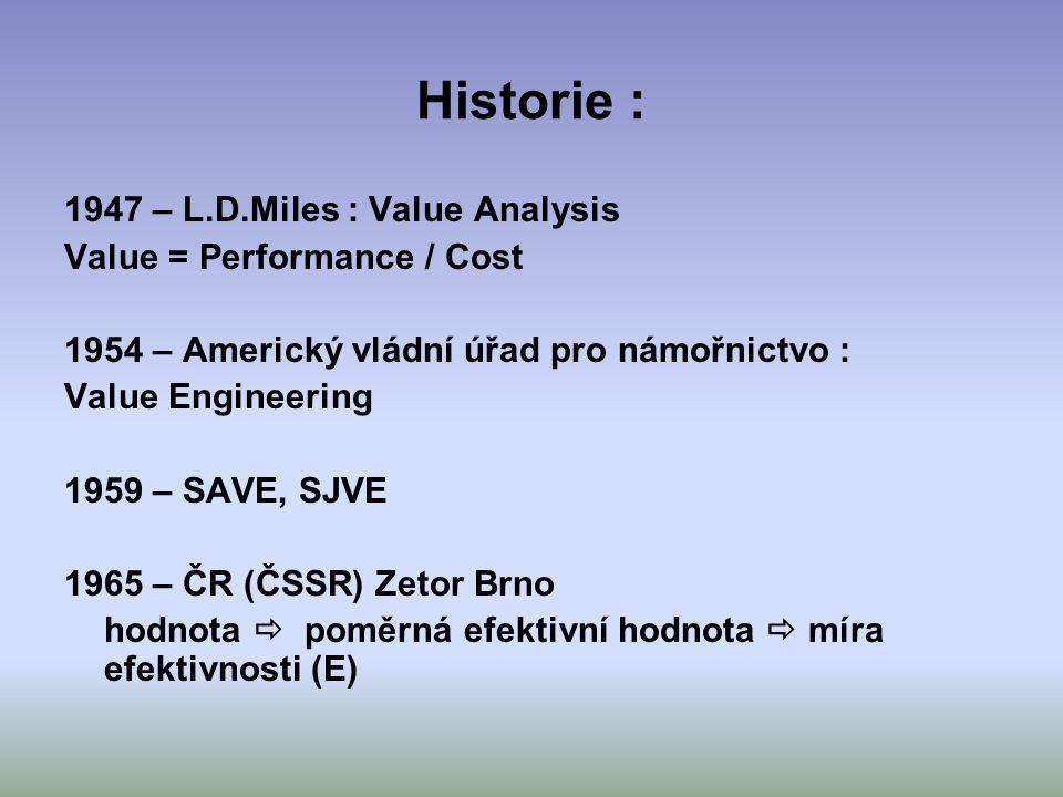 Historie : 1947 – L.D.Miles : Value Analysis Value = Performance / Cost 1954 – Americký vládní úřad pro námořnictvo : Value Engineering 1959 – SAVE, S