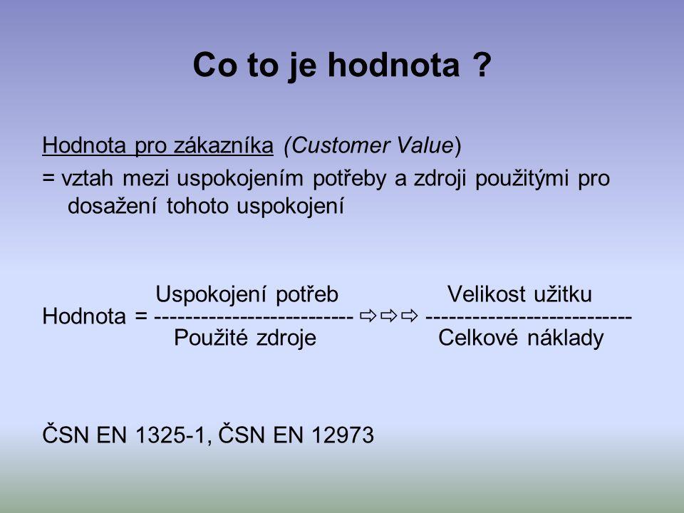 Co to je hodnota ? Hodnota pro zákazníka (Customer Value) = vztah mezi uspokojením potřeby a zdroji použitými pro dosažení tohoto uspokojení Uspokojen
