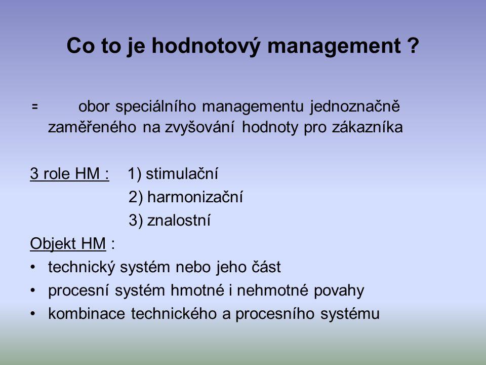 Co to je hodnotový management ? = obor speciálního managementu jednoznačně zaměřeného na zvyšování hodnoty pro zákazníka 3 role HM : 1) stimulační 2)