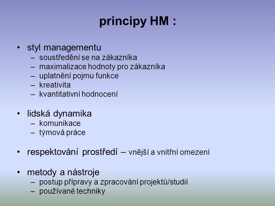 principy HM : styl managementu –soustředění se na zákazníka –maximalizace hodnoty pro zákazníka –uplatnění pojmu funkce –kreativita –kvantitativní hod