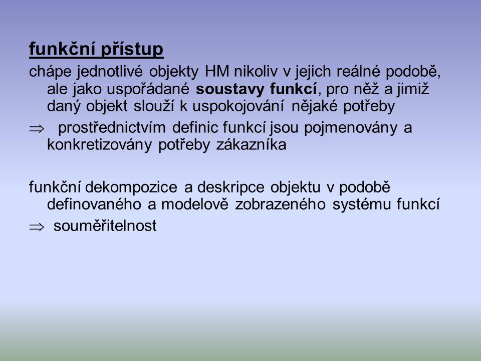 funkční přístup chápe jednotlivé objekty HM nikoliv v jejich reálné podobě, ale jako uspořádané soustavy funkcí, pro něž a jimiž daný objekt slouží k