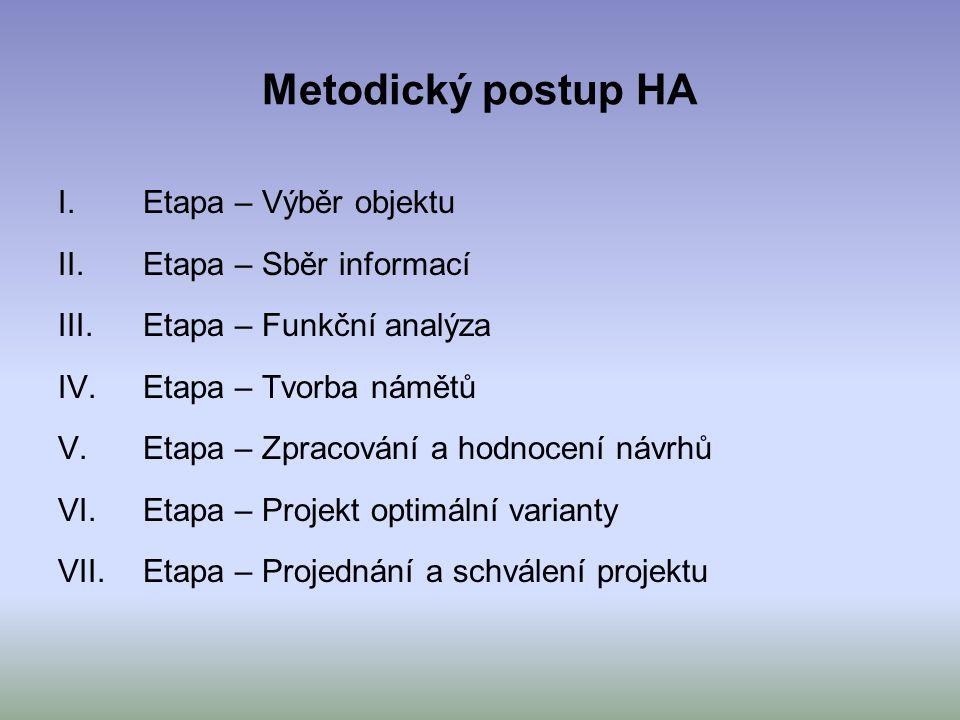 Metodický postup HA I.Etapa – Výběr objektu II.Etapa – Sběr informací III.Etapa – Funkční analýza IV.Etapa – Tvorba námětů V.Etapa – Zpracování a hodn