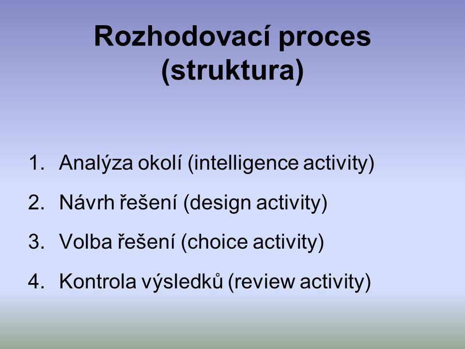 Rozhodovací proces (struktura) 1.Analýza okolí (intelligence activity) 2.Návrh řešení (design activity) 3.Volba řešení (choice activity) 4.Kontrola vý