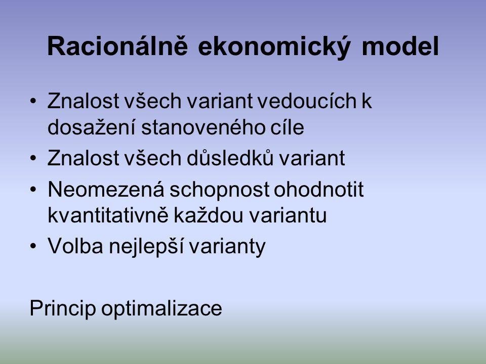 Racionálně ekonomický model Znalost všech variant vedoucích k dosažení stanoveného cíle Znalost všech důsledků variant Neomezená schopnost ohodnotit k