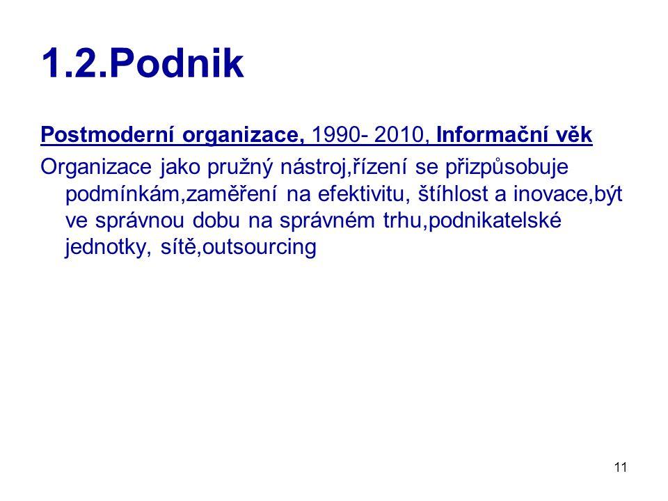 11 1.2.Podnik Postmoderní organizace, 1990- 2010, Informační věk Organizace jako pružný nástroj,řízení se přizpůsobuje podmínkám,zaměření na efektivitu, štíhlost a inovace,být ve správnou dobu na správném trhu,podnikatelské jednotky, sítě,outsourcing