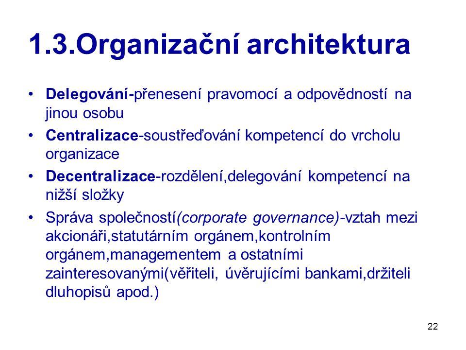 22 1.3.Organizační architektura Delegování-přenesení pravomocí a odpovědností na jinou osobu Centralizace-soustřeďování kompetencí do vrcholu organizace Decentralizace-rozdělení,delegování kompetencí na nižší složky Správa společností(corporate governance)-vztah mezi akcionáři,statutárním orgánem,kontrolním orgánem,managementem a ostatními zainteresovanými(věřiteli, úvěrujícími bankami,držiteli dluhopisů apod.)