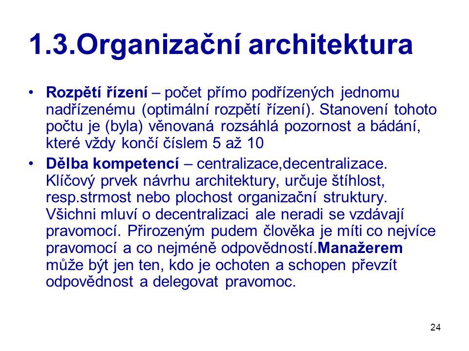 24 1.3.Organizační architektura Rozpětí řízení – počet přímo podřízených jednomu nadřízenému (optimální rozpětí řízení).
