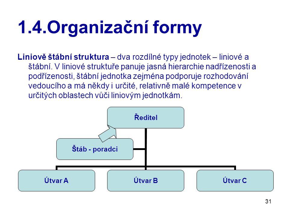 31 1.4.Organizační formy Liniově štábní struktura – dva rozdílné typy jednotek – liniové a štábní.