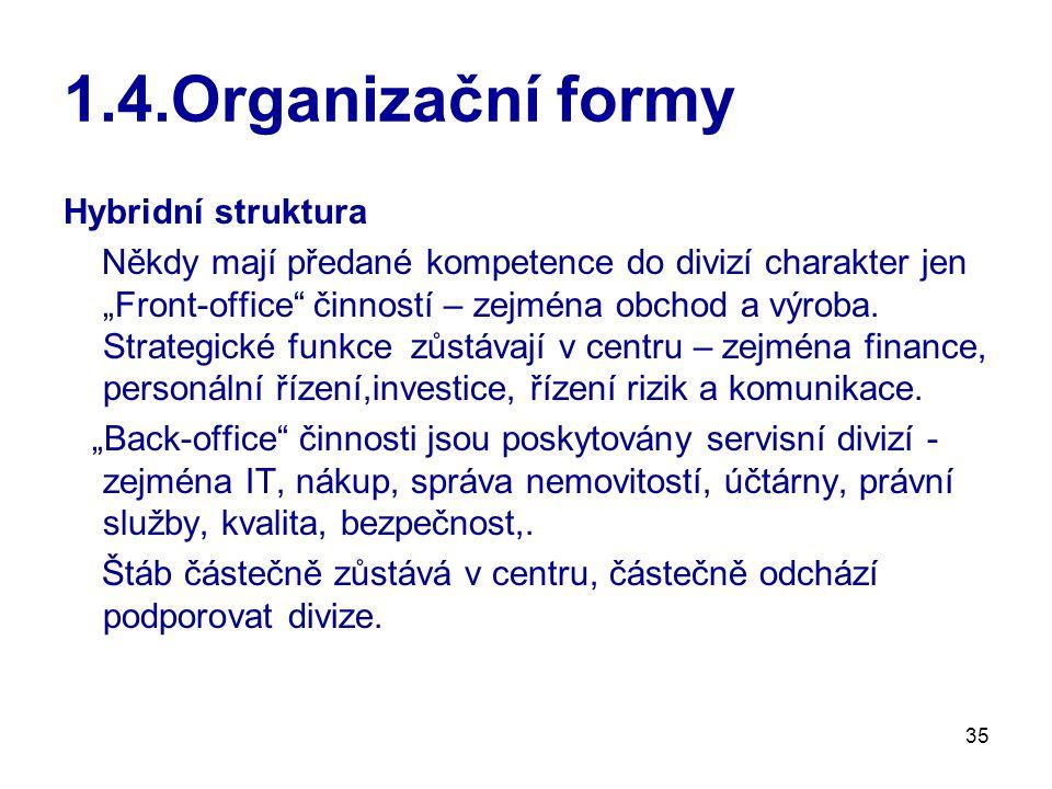 """35 1.4.Organizační formy Hybridní struktura Někdy mají předané kompetence do divizí charakter jen """"Front-office činností – zejména obchod a výroba."""