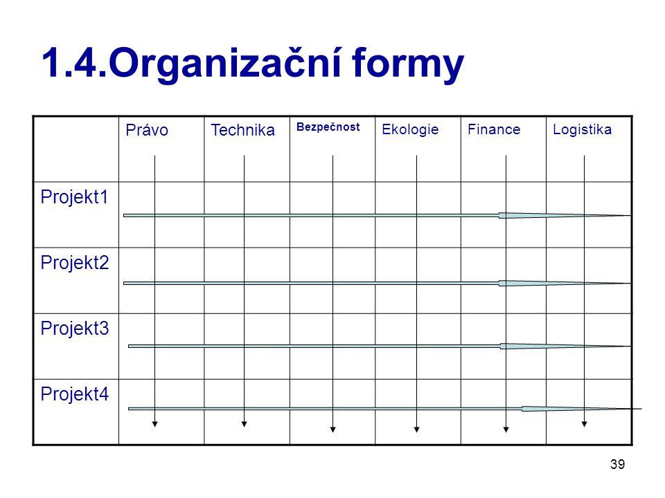 39 1.4.Organizační formy PrávoTechnika Bezpečnost EkologieFinanceLogistika Projekt1 Projekt2 Projekt3 Projekt4