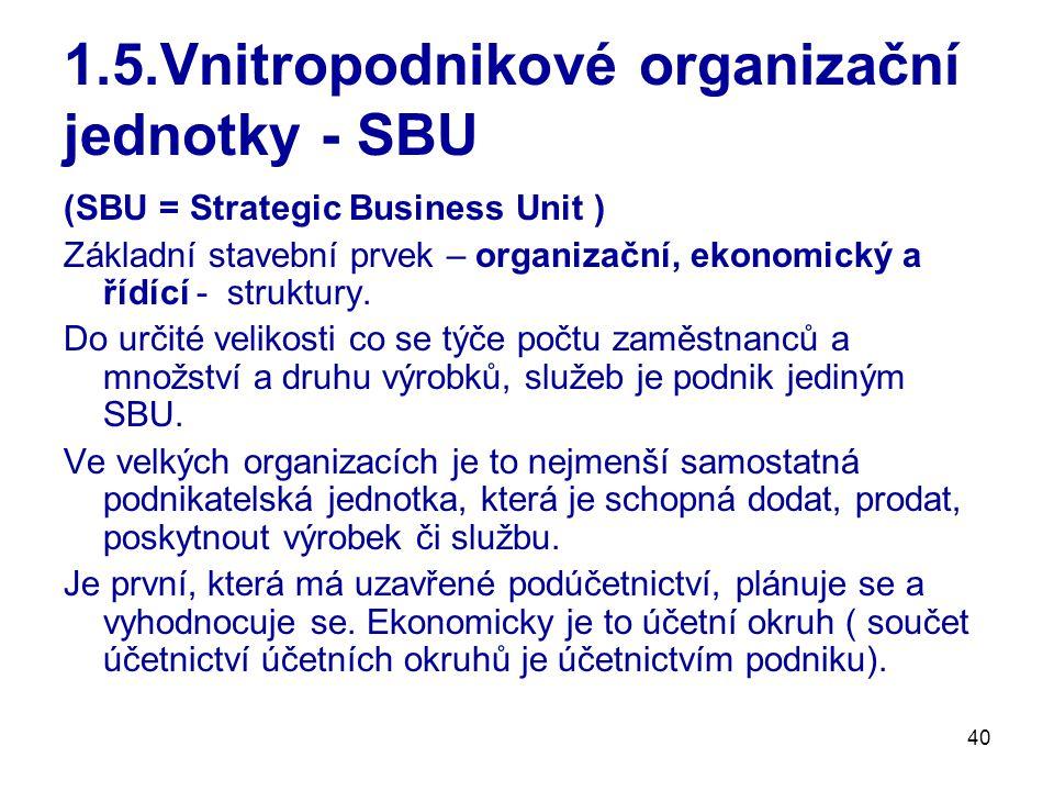 40 1.5.Vnitropodnikové organizační jednotky - SBU (SBU = Strategic Business Unit ) Základní stavební prvek – organizační, ekonomický a řídící - strukt