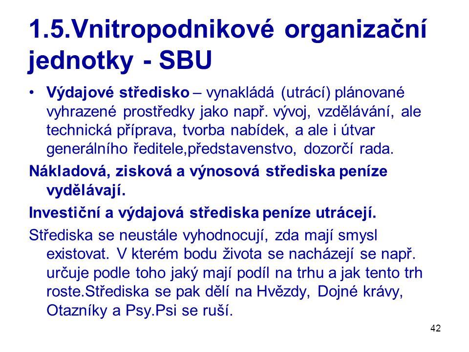 42 1.5.Vnitropodnikové organizační jednotky - SBU Výdajové středisko – vynakládá (utrácí) plánované vyhrazené prostředky jako např.