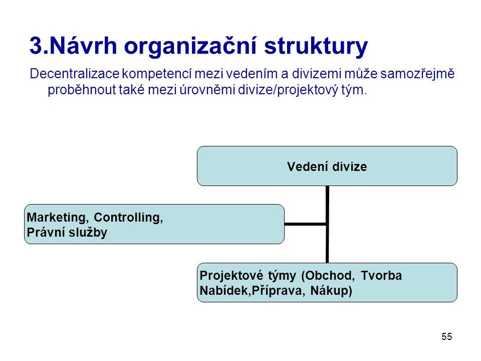 55 3.Návrh organizační struktury Decentralizace kompetencí mezi vedením a divizemi může samozřejmě proběhnout také mezi úrovněmi divize/projektový tým.
