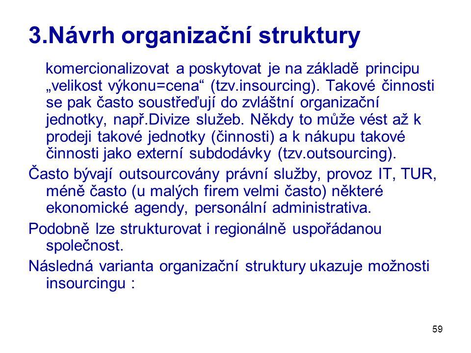 """59 3.Návrh organizační struktury komercionalizovat a poskytovat je na základě principu """"velikost výkonu=cena"""" (tzv.insourcing). Takové činnosti se pak"""