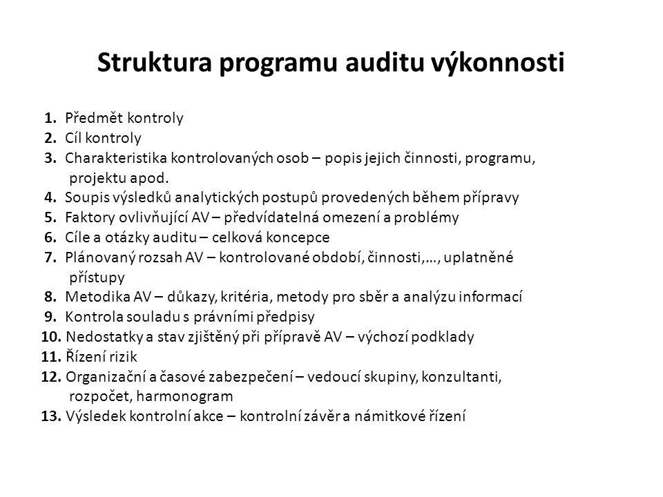 Struktura programu auditu výkonnosti 1.Předmět kontroly 2.