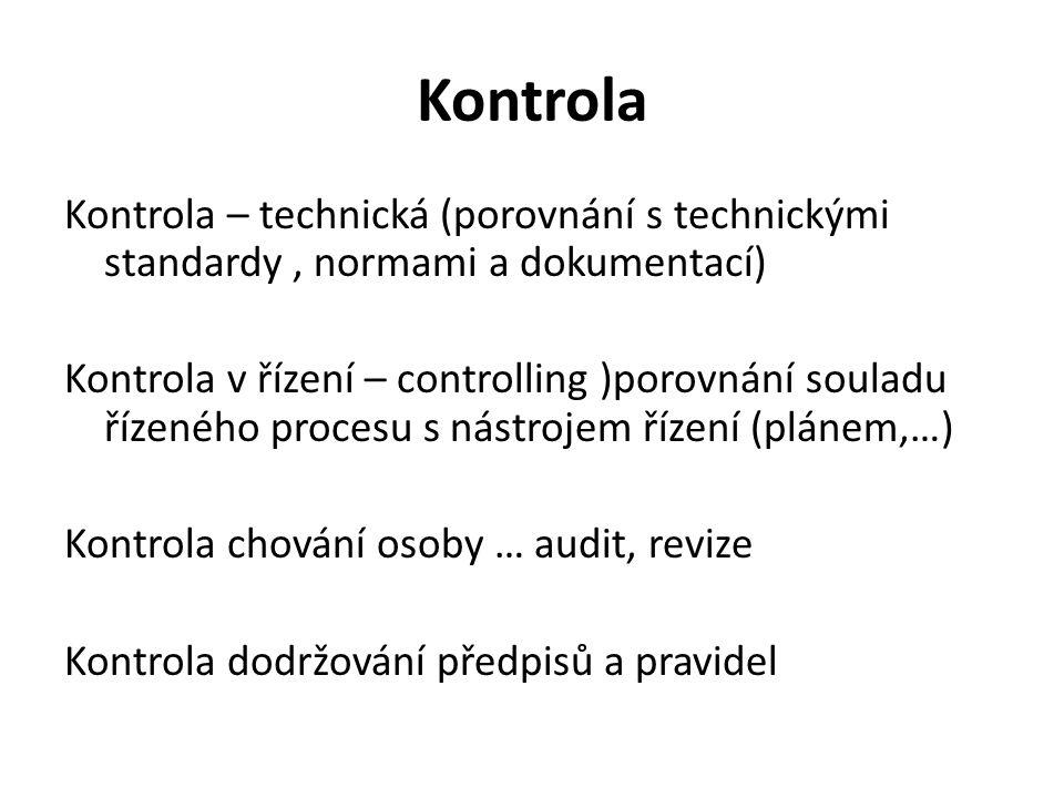 Kontrola Kontrola – technická (porovnání s technickými standardy, normami a dokumentací) Kontrola v řízení – controlling )porovnání souladu řízeného p