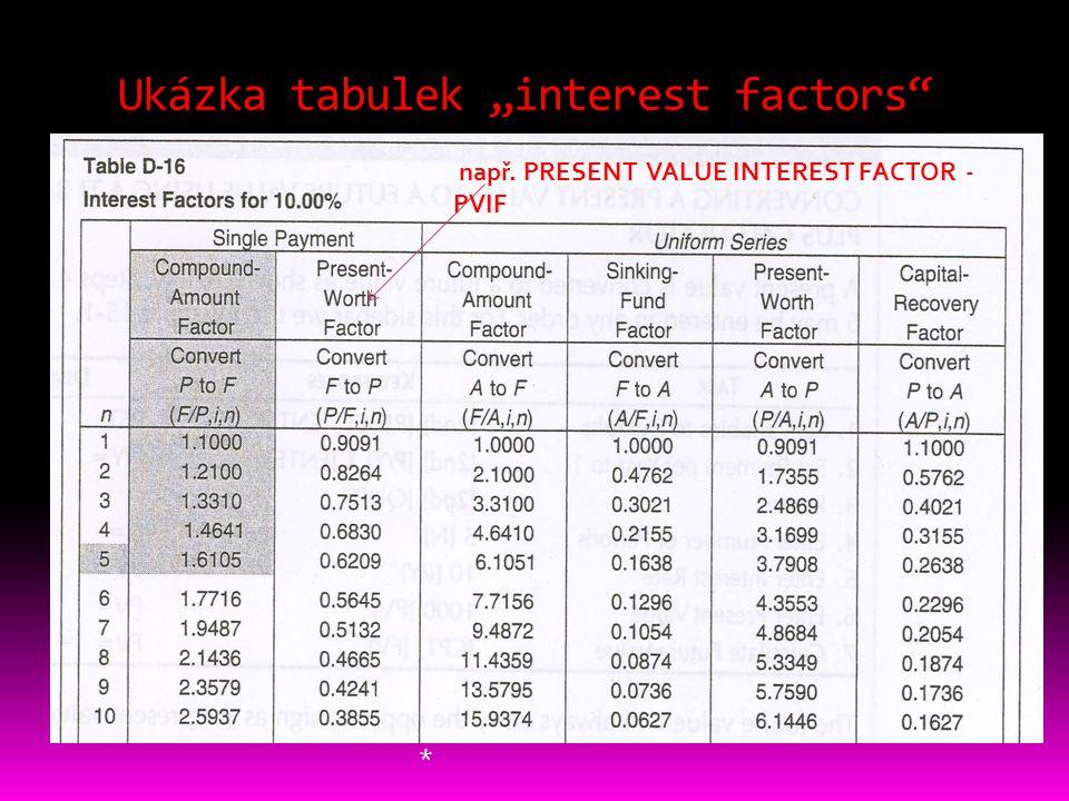 """Ukázka tabulek """"interest factors"""" * např. PRESENT VALUE INTEREST FACTOR - PVIF"""