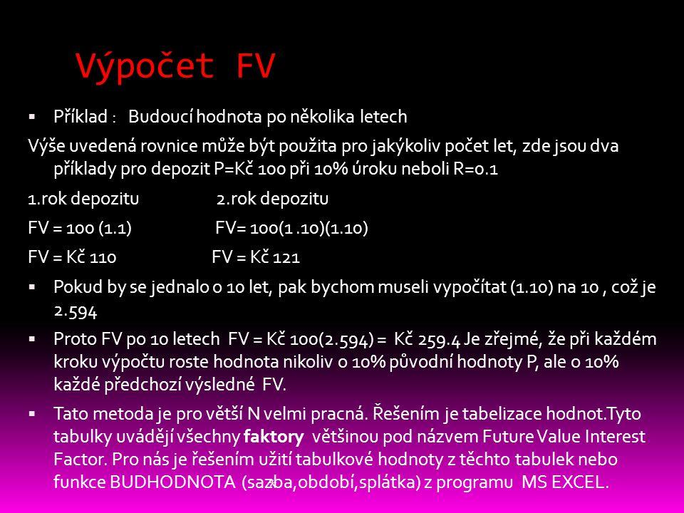 Výpočet FV  Příklad : Budoucí hodnota po několika letech Výše uvedená rovnice může být použita pro jakýkoliv počet let, zde jsou dva příklady pro dep
