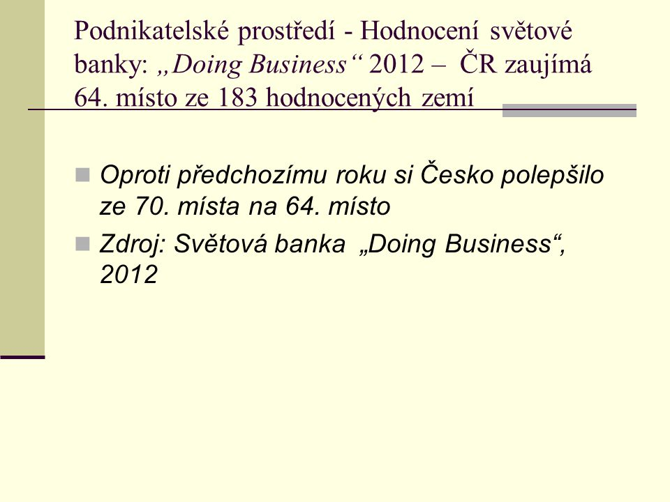 """Podnikatelské prostředí - Hodnocení světové banky: """"Doing Business 2012 – ČR zaujímá 64."""