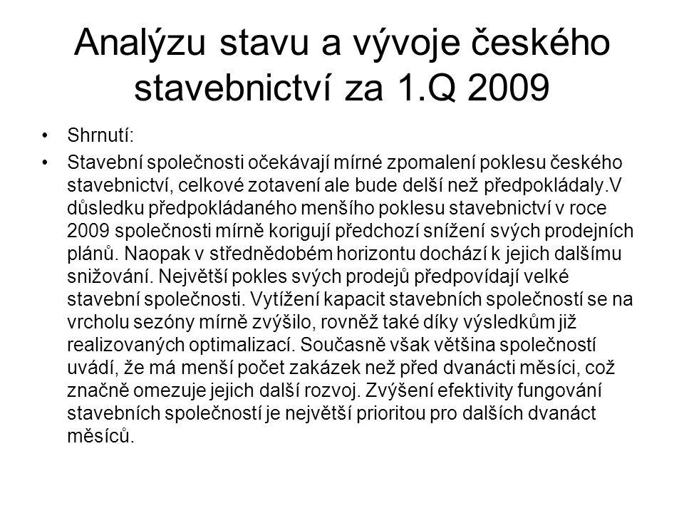 Analýzu stavu a vývoje českého stavebnictví za 1.Q 2009 Shrnutí: Stavební společnosti očekávají mírné zpomalení poklesu českého stavebnictví, celkové