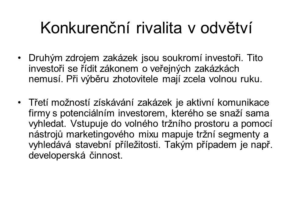 Shrnutí faktorů oborového okolí specifické podmínky stavebnictví otevřenost stavebního trhu ČR zahraničním subjektům, omezení působení českých firem na stavebních trzích západoevropských členů EU tři zdroje stavebních zakázek : státní, soukromé, developerské projekty