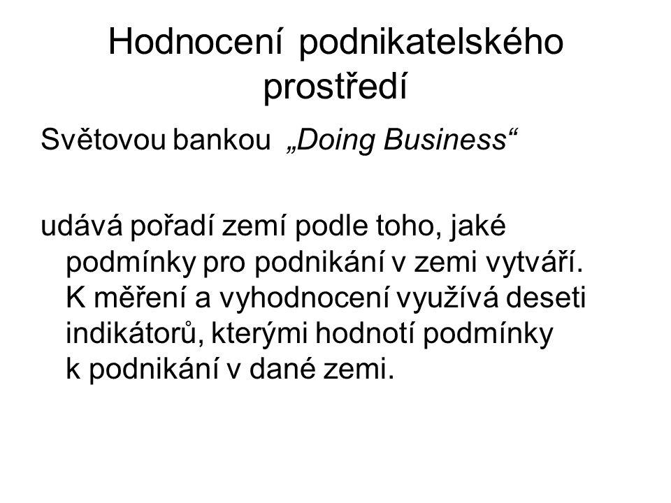 """Hodnocení podnikatelského prostředí Světovou bankou """"Doing Business udává pořadí zemí podle toho, jaké podmínky pro podnikání v zemi vytváří."""