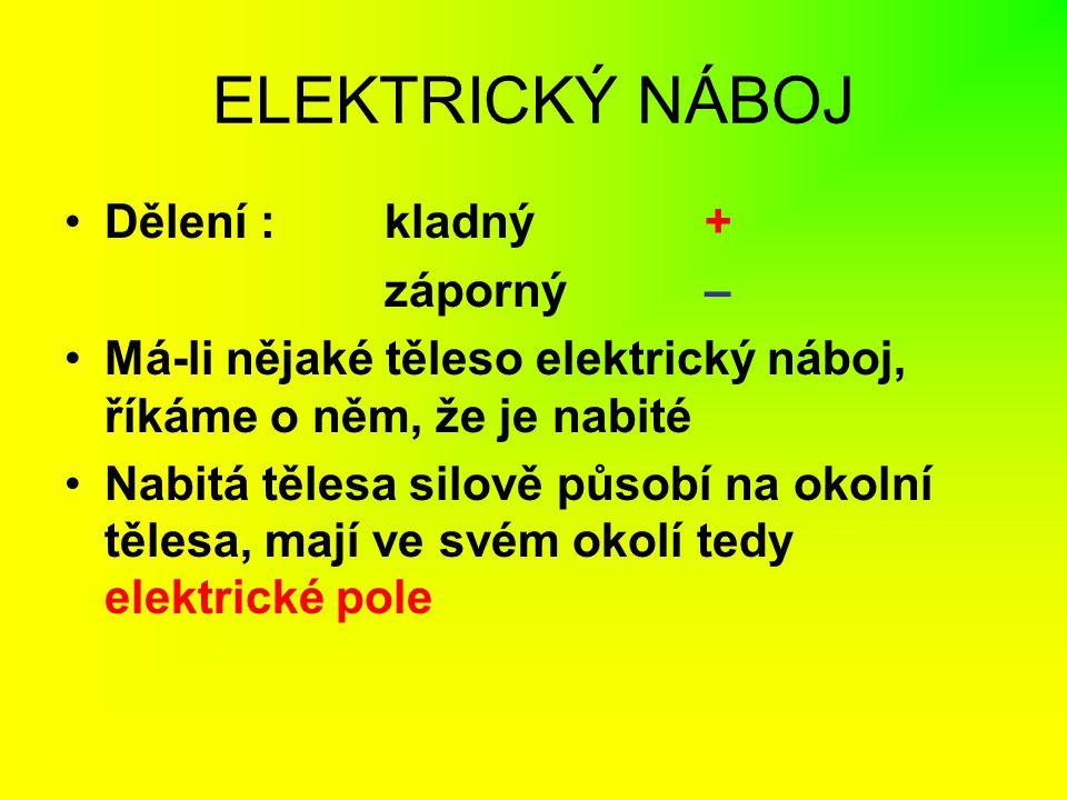 IONTY Neutrální atom = atom, který má stejný počet elektronů v obalu a protonů v jádře.